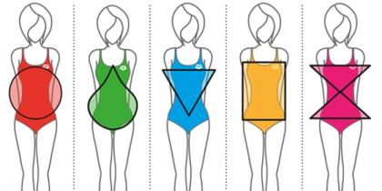 Диета по типу фигуры: более эффективного способа похудеть просто не существует!
