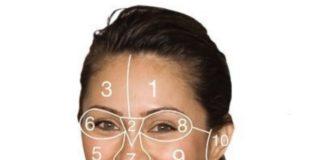 Слышали ли вы когда-нибудь о карте лица? На самом деле это, в значительной степени, ключ к разгадке тайны проблемной кожи.