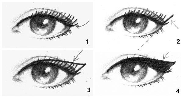 Тонкости рисования идеальных стрелок