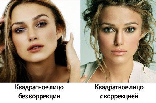 Девушки широкие лица